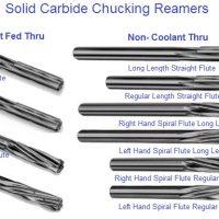 Solid Carbide Reamer Sec